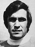 Иван Стоянов