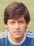 Emil Spasov