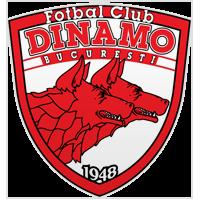 Динамо (Букурещ)